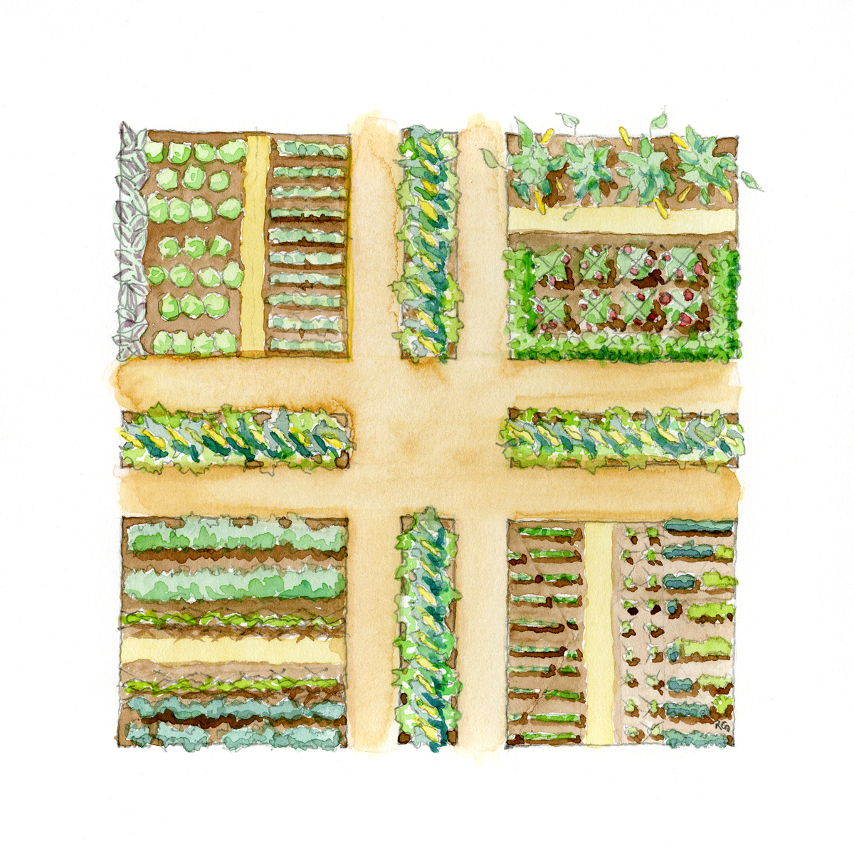 Layout Of Kitchen Garden Soil Before Seeds Ellen Ecker Ogden
